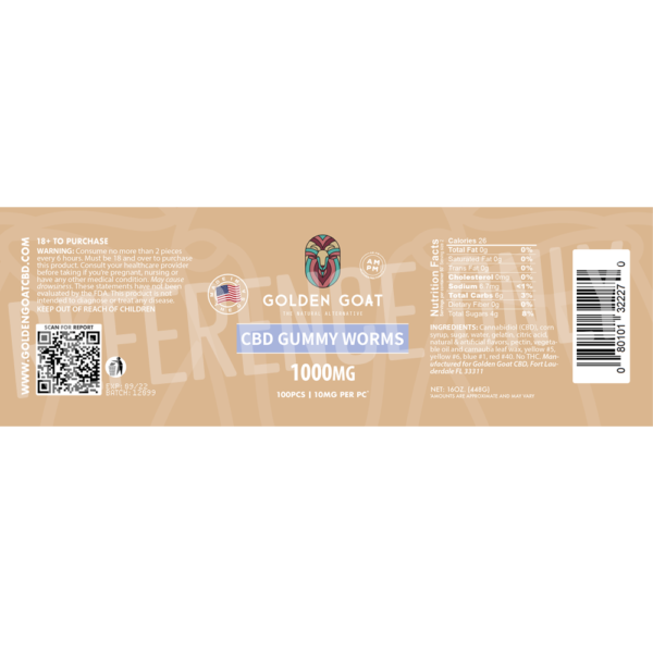 CBD Gummy Worms - 1000mg - Label