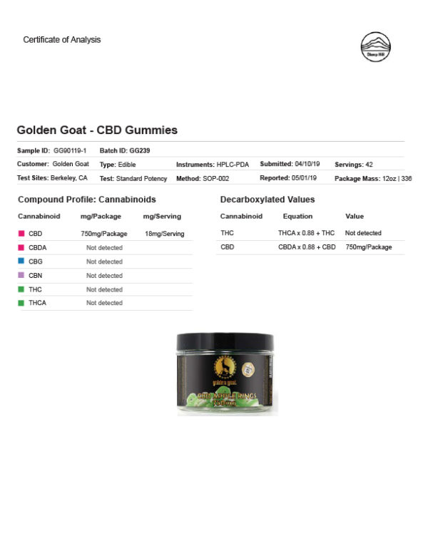 apple750 1 - Apple Ring gummies infused with premium quality cannabidiol (CBD). Delicious, Fruity, Chewy, Soft & Sweet. THC Free. Total of 750mg of CBD per 12oz. Jar <em>These gummies contain melatonin to aid with sleep. Try our Gummy Fruit Worms for a melatonin-free option.</em>