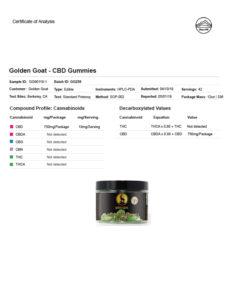 CBD-Apple-Rings-750mg