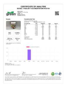 CBD-Sour-Worms-250mg-Bag-2oz